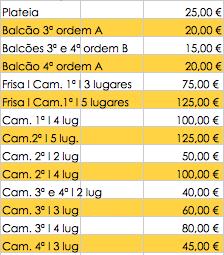 Preços Ciclo Chaplin